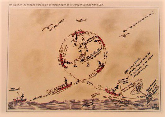 Fri fortolkning af øvelse i Williamson Turn om bord på Nella Dan, 1979 (Frivagten, nr. 129, pp 22)